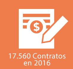 contratos Access Gestión Integral de Empleo