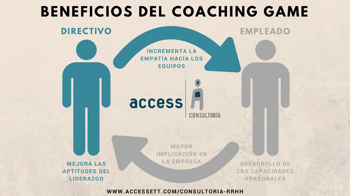 coaching game Access