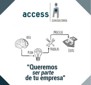Access Consultoría RRHH